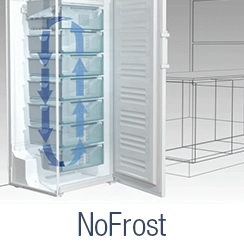 7 nofrost f